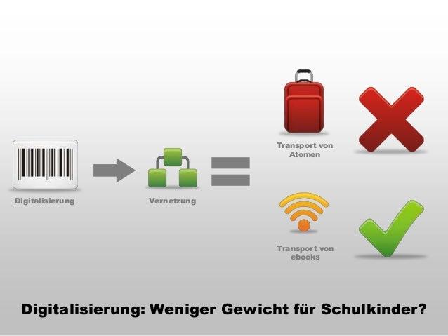 Klaus Haefner (1982)  Automatisierung  Arbeitslosigkeit  Digitalisierung  Vernetzung  Thomas Friedman, 2005  Globalisierun...