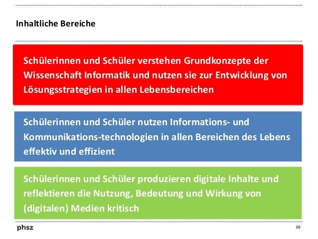 Private ICT-Nutzung  Medien  Informatikgrundlagen  Private ICT-Infrastruktur  Anwendungskompetenzen