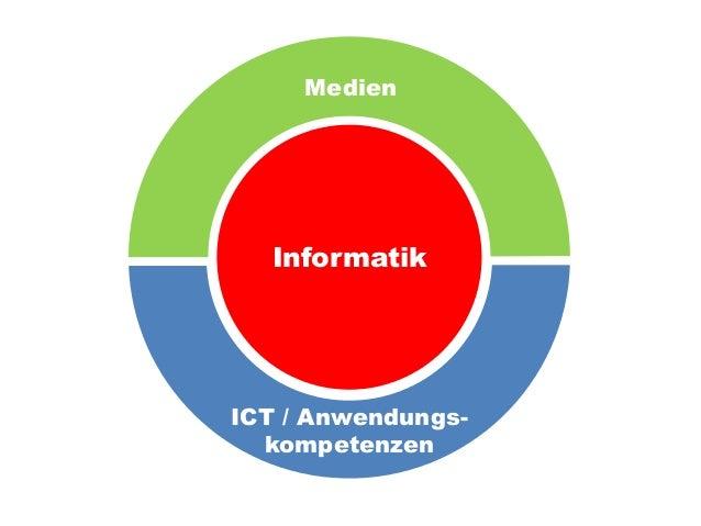 Private ICT-Nutzung  Schulische ICT-Nutzung  Medien  Informatikgrundlagen  Private ICT-Infrastruktur  Anwendungskompetenze...