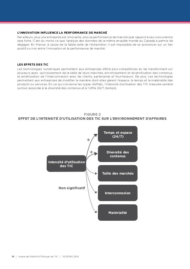 L'INNOVATION INFLUENCE LA PERFORMANCE DE MARCHÉ    Par ailleurs, plus une entreprise est innovante, plus sa performance de...