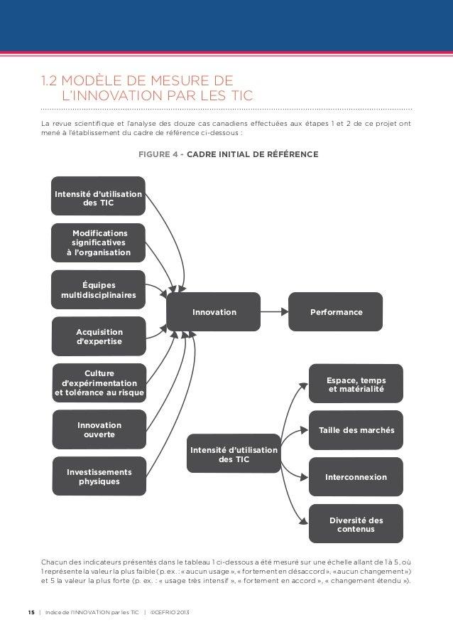 1.2 MODÈLE DE MESURE DE    L'INNOVATION PAR LES TIC    La revue scientifique et l'analyse des douze cas canadiens effectu...