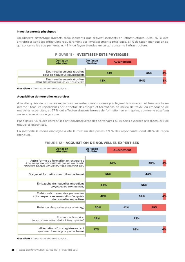 Investissements physiques    On observe davantage d'achats d'équipements que d'investissements en infrastructures. Ainsi, ...