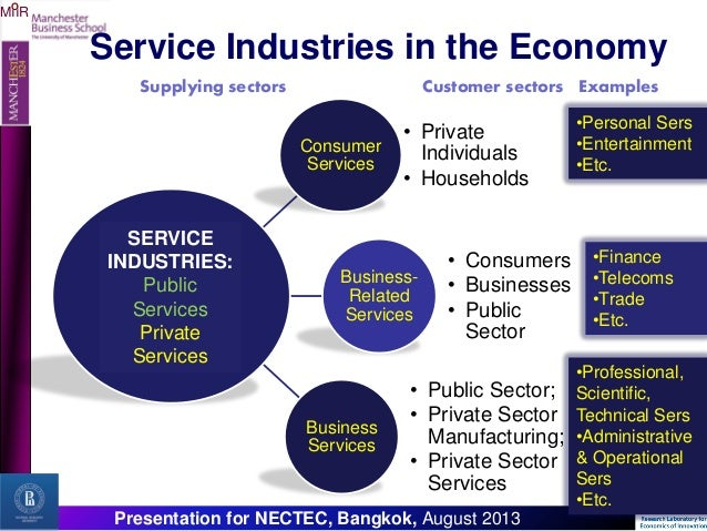 choose one sector of the industry In an industry, there are many companies offering similar or substitute products as against, there can be many industries in one sector the article presented to you talks about the difference between industry and sector in a detailed way, have a look.