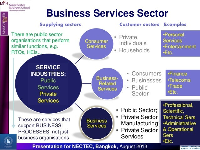 Kibs Knowledge Intensive Business Services Role In Innovation Sys