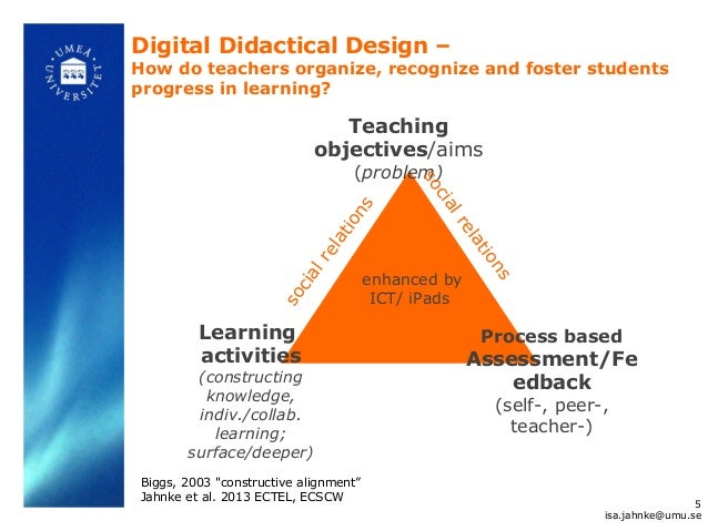 enhanced by ICT/ iPads Teaching objectives/aims (problem) Learning activities (constructing knowledge, indiv./collab. lear...