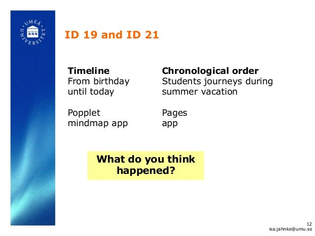 ID 19 and ID 21 12 isa.jahnke@umu.se Timeline From birthday until today Popplet mindmap app Chronological order Students j...