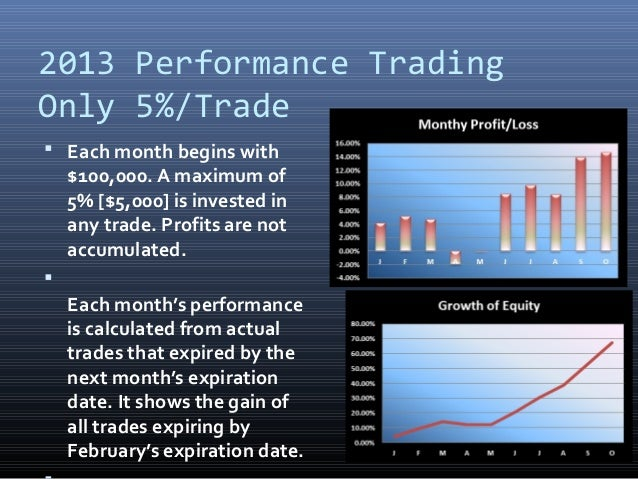 2013 Performance Trading Only 5%/Trade  Each month begins with  $100,000. A maximum of 5% [$5,000] is invested in any tra...