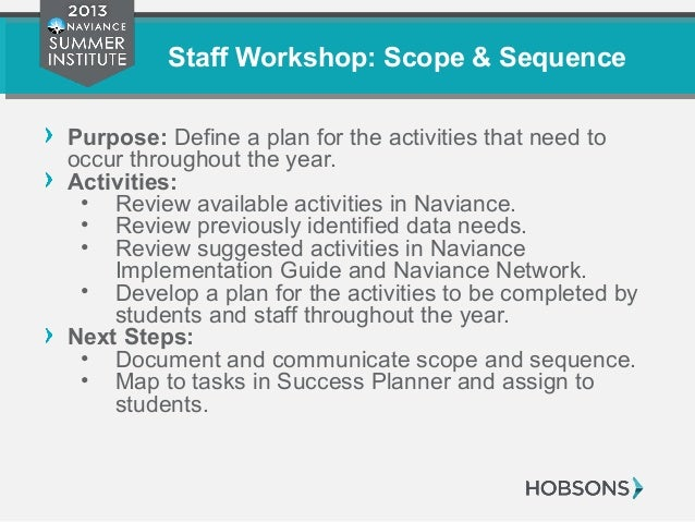 Staff Workshop: Scope & Sequence Purpose: Define a plan for the activities that need to occur throughout the year. Activit...