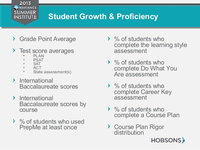 Student Growth & Proficiency Grade Point Average Test score averages • PLAN • PSAT • SAT • ACT • State assessment(s) Inter...