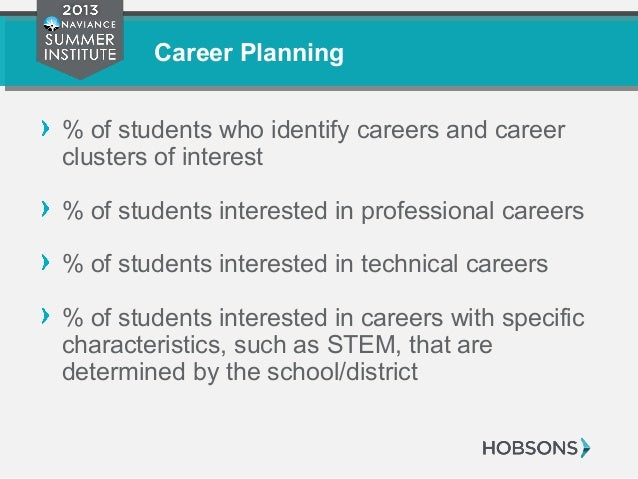 Career Planning % of students who identify careers and career clusters of interest % of students interested in professiona...