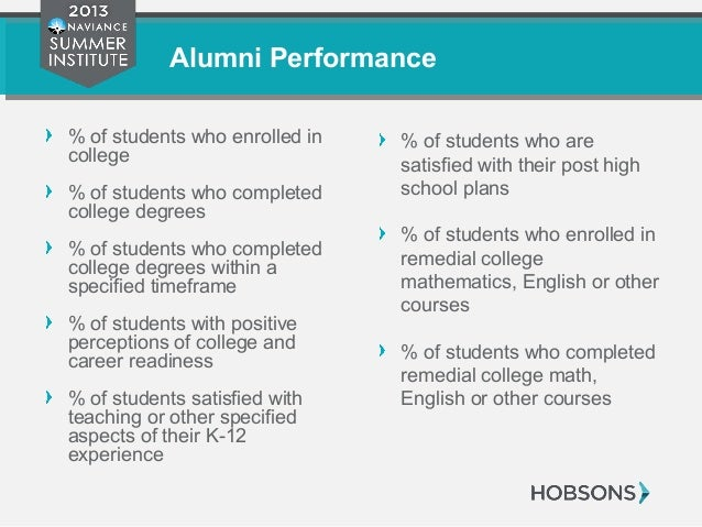 Alumni Performance % of students who enrolled in college % of students who completed college degrees % of students who com...