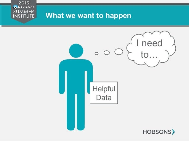 What we want to happen Helpful Data I need to…