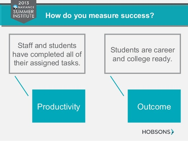 How do you measure success? Staff and students have completed all of their assigned tasks. Students are career and college...