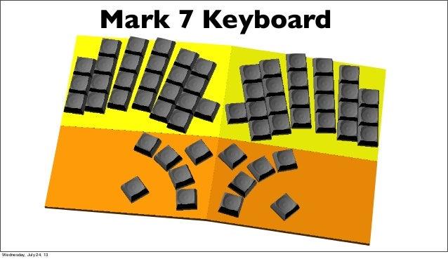 Mark 7 Keyboard Wednesday, July 24, 13