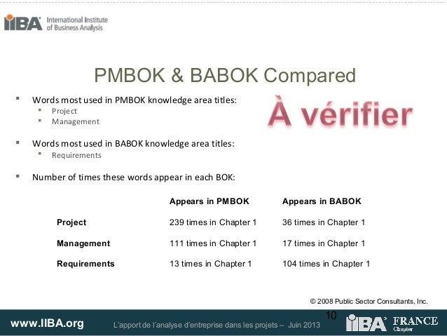 www.IIBA.org L'apport de l'analyse d'entreprise dans les projets – Juin 2013© 2008 Public Sector Consultants, Inc.10 Word...