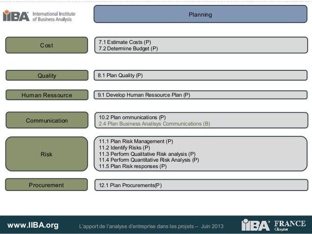 www.IIBA.org L'apport de l'analyse d'entreprise dans les projets – Juin 2013PlanningCost7.1 Estimate Costs (P)7.2 Determin...