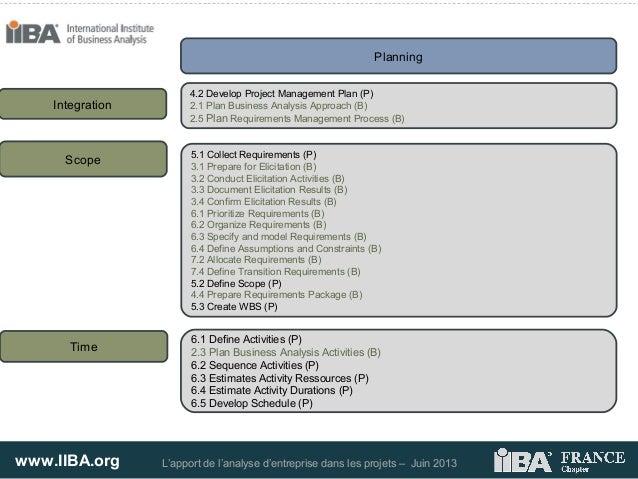 www.IIBA.org L'apport de l'analyse d'entreprise dans les projets – Juin 2013PlanningIntegration4.2 Develop Project Managem...