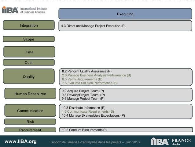 www.IIBA.org L'apport de l'analyse d'entreprise dans les projets – Juin 2013ExecutingIntegration 4.3 Direct and Manage Pro...