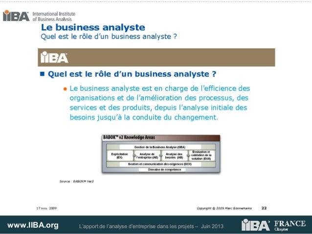 www.IIBA.org L'apport de l'analyse d'entreprise dans les projets – Juin 2013