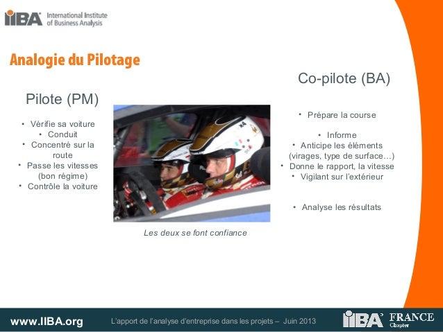 www.IIBA.org L'apport de l'analyse d'entreprise dans les projets – Juin 2013Pilote (PM)Co-pilote (BA)• Vérifie sa voiture•...