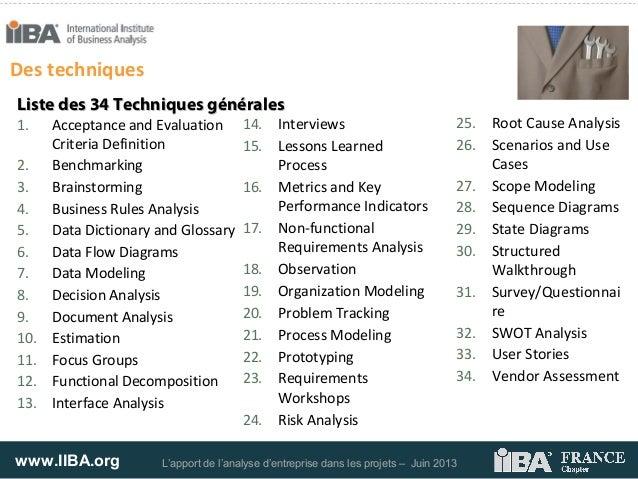 www.IIBA.org L'apport de l'analyse d'entreprise dans les projets – Juin 20131. Acceptance and EvaluationCriteria Definitio...