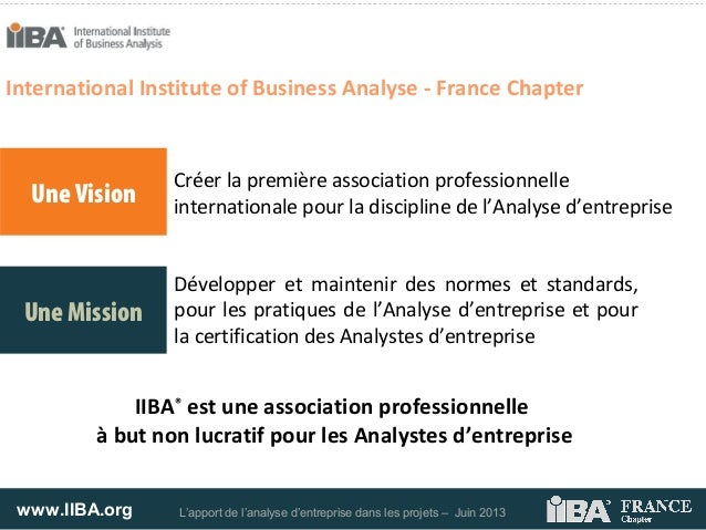 www.IIBA.org L'apport de l'analyse d'entreprise dans les projets – Juin 2013International Institute of Business Analyse - ...
