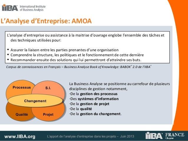 www.IIBA.org L'apport de l'analyse d'entreprise dans les projets – Juin 2013L'Analyse d'Entreprise: AMOAL'analyse d'entrep...