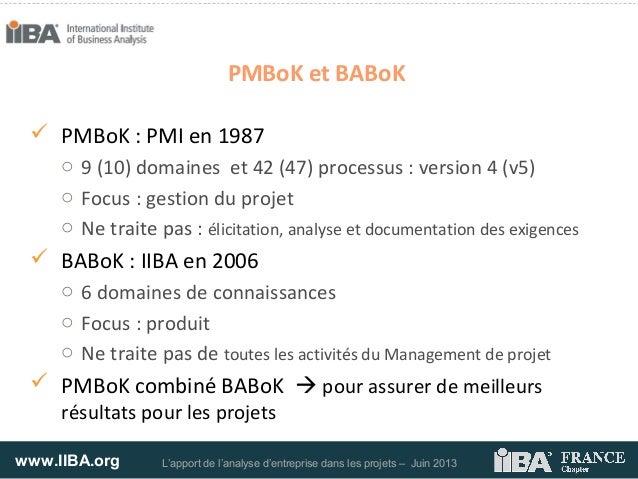 www.IIBA.org L'apport de l'analyse d'entreprise dans les projets – Juin 2013PMBoK et BABoK PMBoK : PMI en 1987o 9 (10) do...
