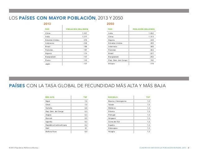 Datos de la población mundial 2013. (Population Reference