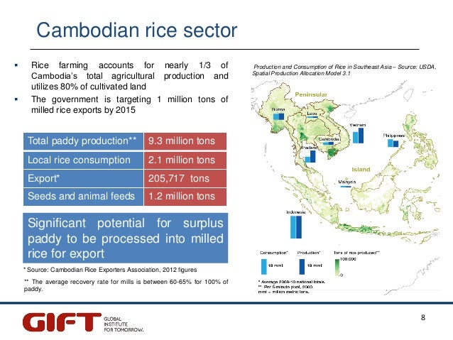 Post Harvest Solutions for Cambodia's Rice Farmers