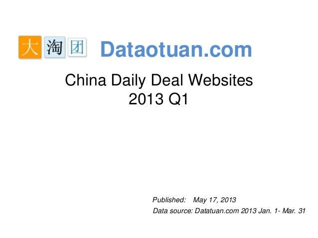 Dataotuan.comChina Daily Deal Websites2013 Q1Data source: Datatuan.com 2013 Jan. 1- Mar. 31Published: May 17, 2013