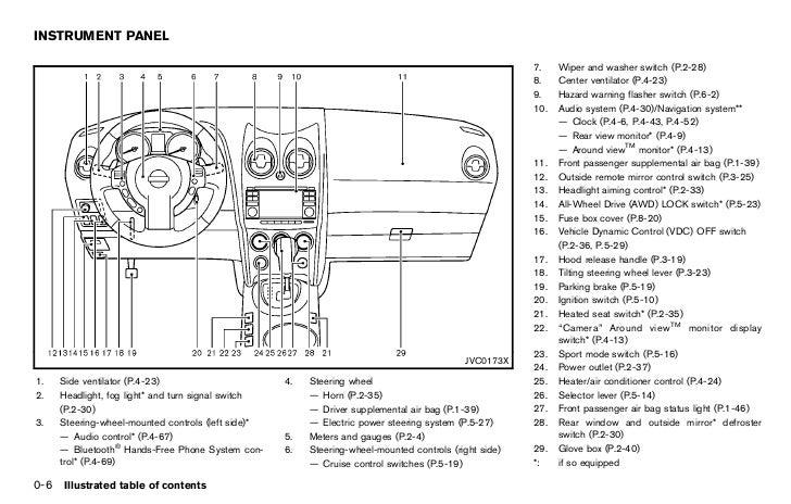 2013 rogue owner s manual rh slideshare net 2013 nissan rogue owner's manual 2012 nissan rogue owners manual pdf