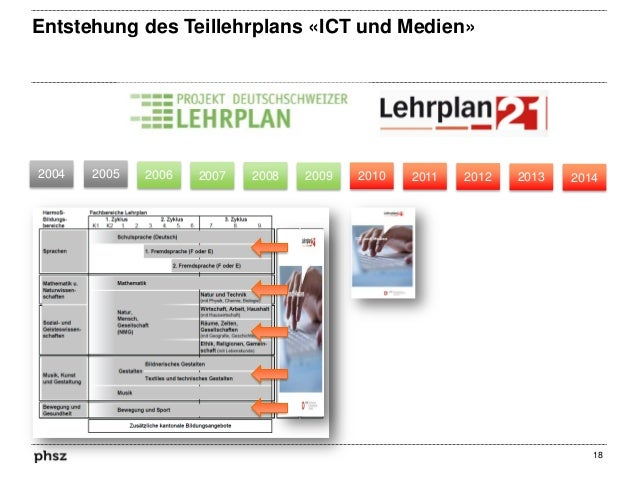 Entstehung des Teillehrplans «ICT und Medien»  2004  2005  2006  2007  2008  2009  2010  2011  2012  2013  2014  18