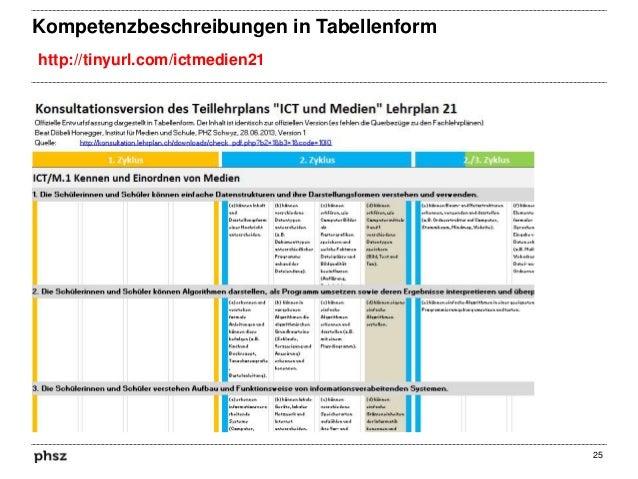 Kompetenzbeschreibungen in Tabellenform http://tinyurl.com/ictmedien21  25