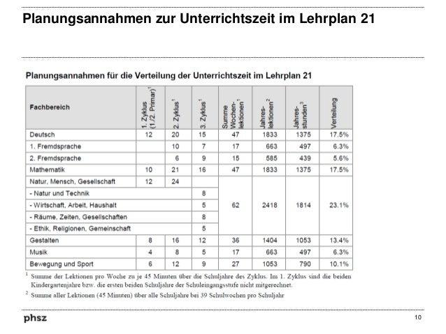 Planungsannahmen zur Unterrichtszeit im Lehrplan 21  10