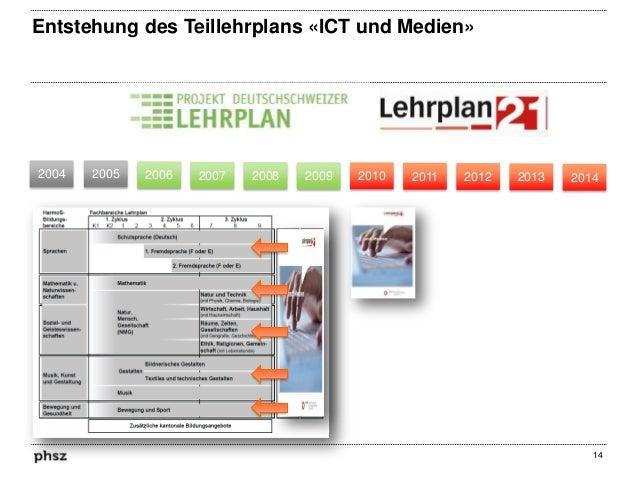 Entstehung des Teillehrplans «ICT und Medien»  2004  2005  2006  2007  2008  2009  2010  2011  2012  2013  2014  14