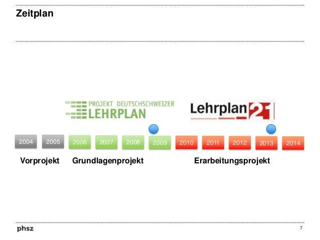Zeitplan  2004  2005  Vorprojekt  2006  2007  2008  Grundlagenprojekt  2009  2010  2011  2012  2013  2014  Erarbeitungspro...