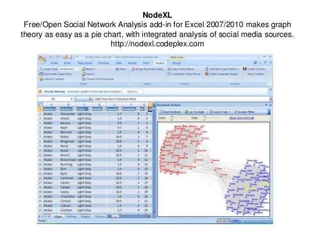 2013 NodeXL Social Media Network Analysis