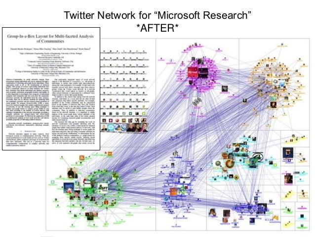 2013 nodexl social media network analysis nodexl calculatesnetwork metrics and word pairs ccuart Image collections