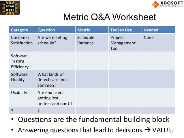 Software Quality Metrics for Testers - StarWest 2013
