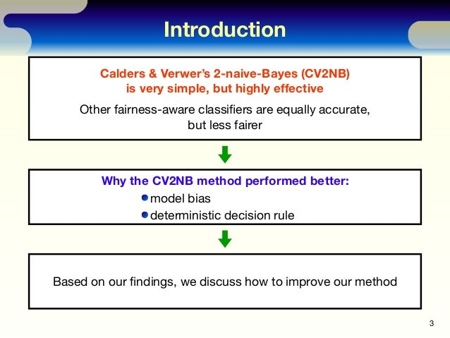 The Independence of Fairness-aware Classifiers Slide 3