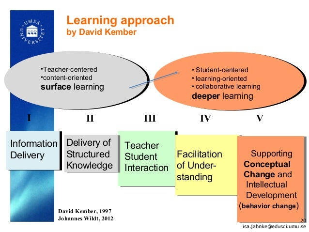 Learning approach               by David Kember       •Teacher-centered                           • Student-centered      ...