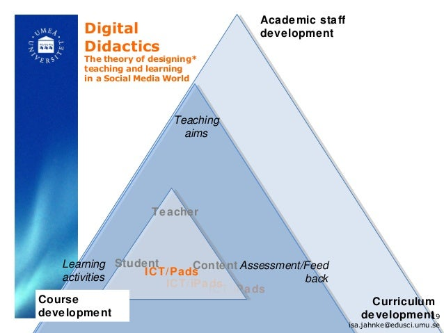 Academic staff       Digital                      development       Didactics       The theory of designing*       teachin...