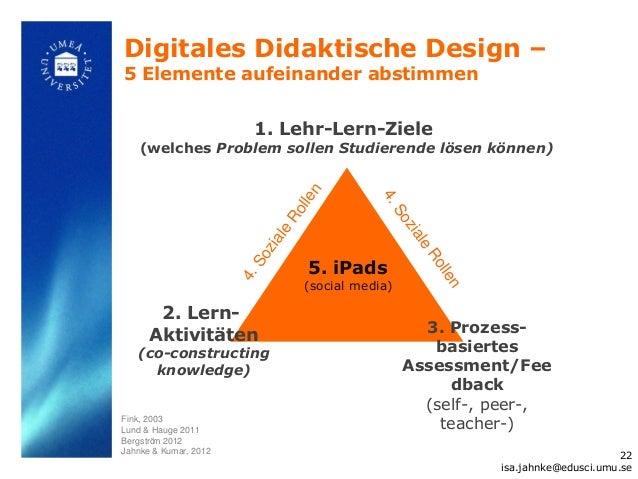 Digitales Didaktische Design –5 Elemente aufeinander abstimmen                         1. Lehr-Lern-Ziele    (welches Prob...