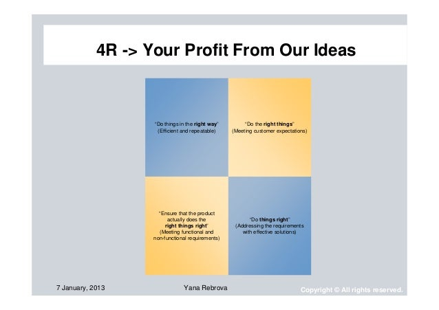 """4R -> Your Profit From Our Ideas                   """"Do things in the right way""""        """"Do the right things""""              ..."""