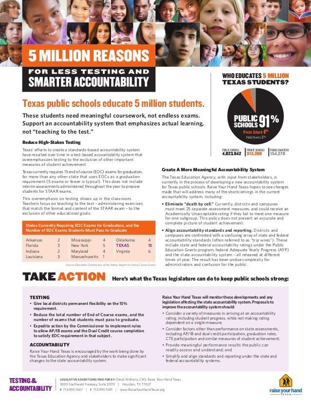 WHO EDUCATES 5 MILLION                                                                                                    ...