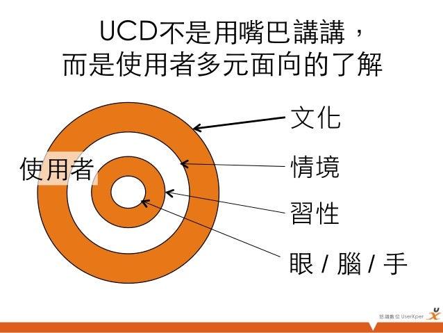 UCD不是用嘴巴講講,  而是使用者多元面向的了解            文化 使用者       情境            習性            眼 / 腦 / 手                    悠識數位 UserX...