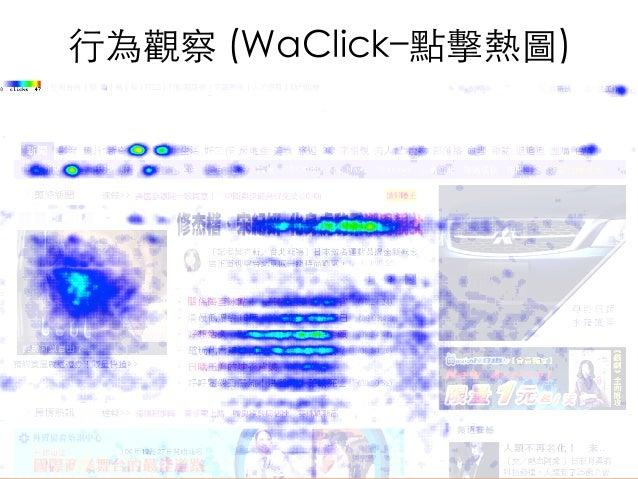 行為觀察 (WaClick–點擊熱圖)                   悠識數位 UserXper