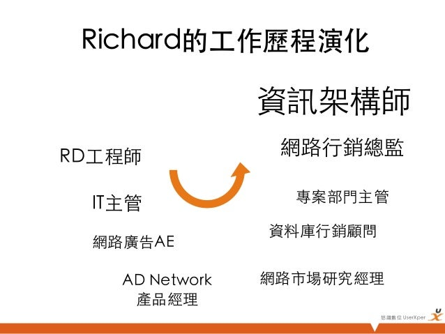 Richard的工作歷程演化                    資訊架構師RD工程師              網路行銷總監  IT主管              專案部門主管                    資料庫行銷顧...