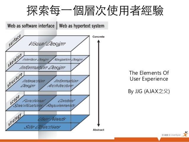 探索每⼀一個層次使用者經驗          The Elements Of            User Experience                            By JJG (AJAX之父)             ...